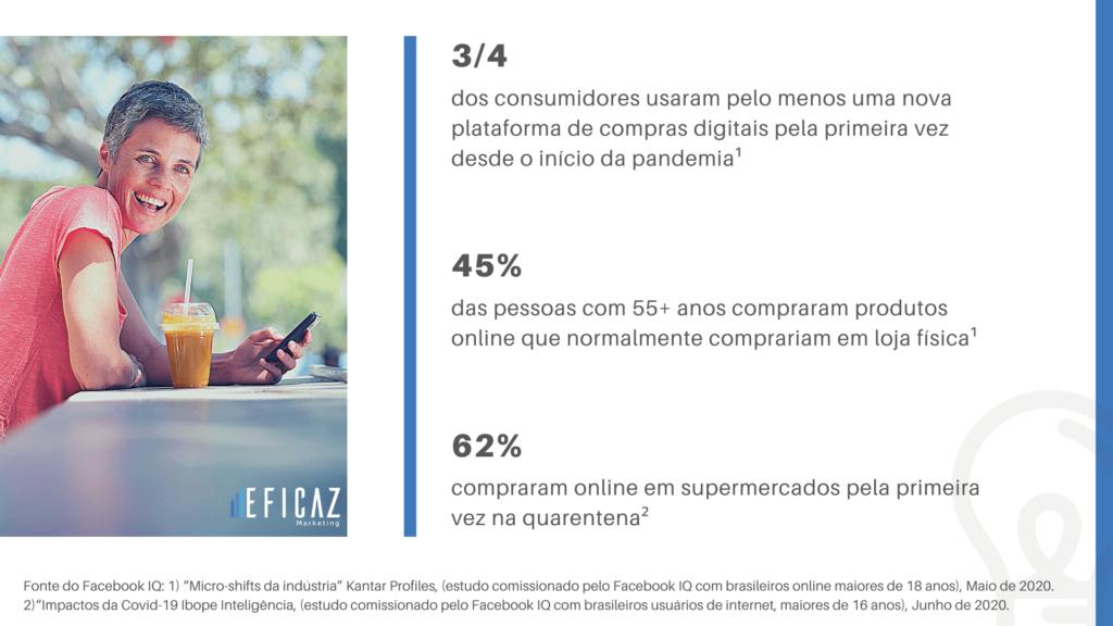novos consumidores disponíveis online - Facebook IQ