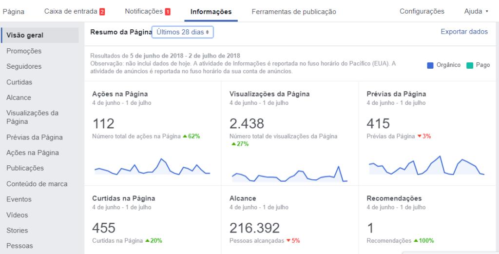 Informações facebook insights
