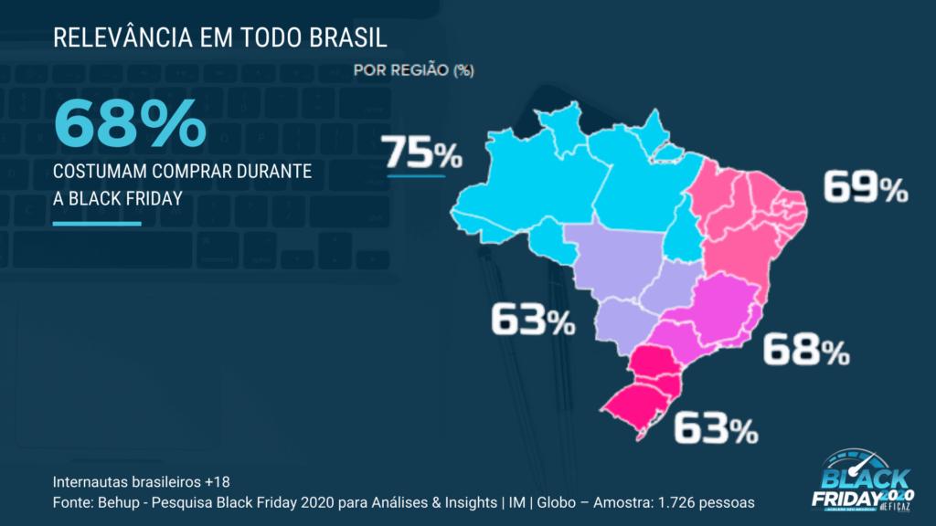 relevância da black friday brasil - eficaz